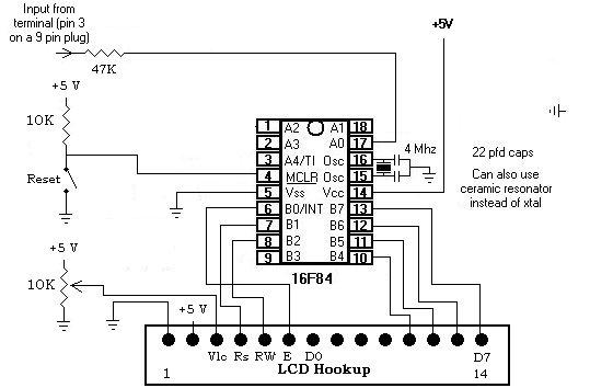 basic lcd control using ccs